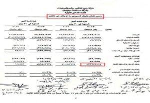 3286إعداد القوائم المالية كاملة وفقا للمعايير والتحليل المالي للقوائم